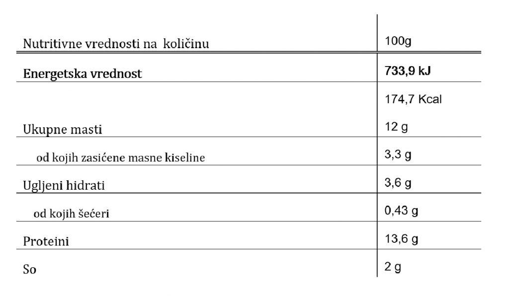 nutritivna vrednost piileca extra posebna salama pile trstenik