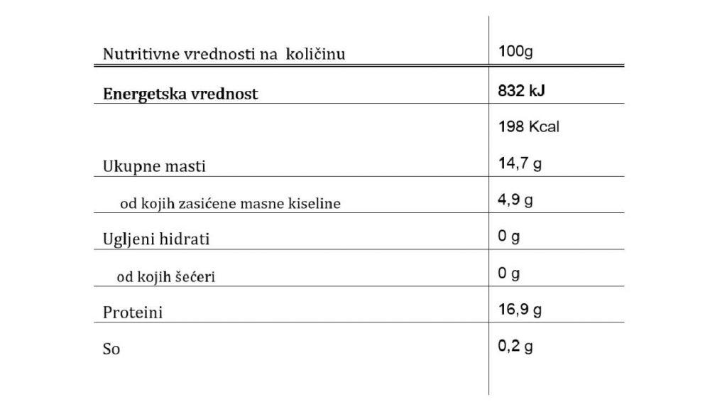 Pile trstenik pileci batak sa koskom nutritivne vrednosti