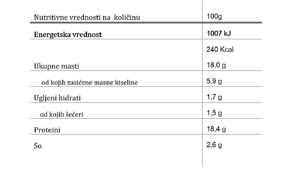 Pile Trstenik carapanska kobasica nutritivne vrednosti