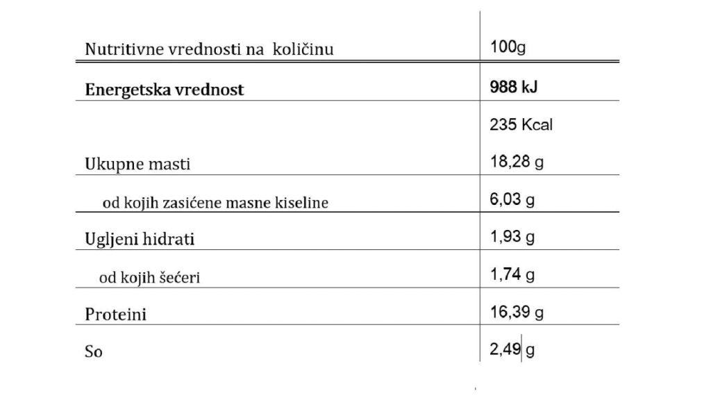 Narodna kobasica Pile Trstenik nutritivne vrednsoti