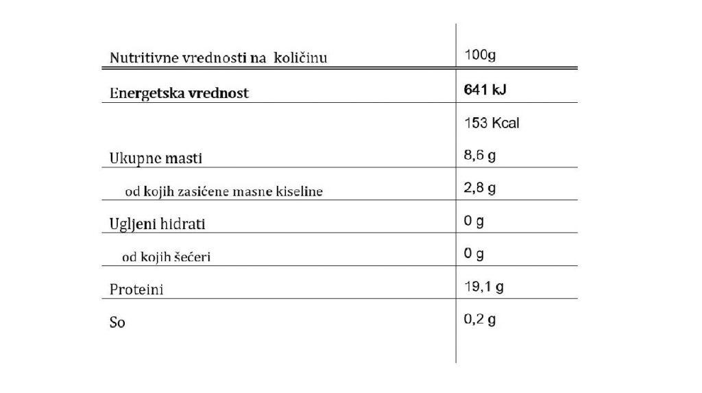 Pileća krilca pile trstenik nutritivne vrednosti