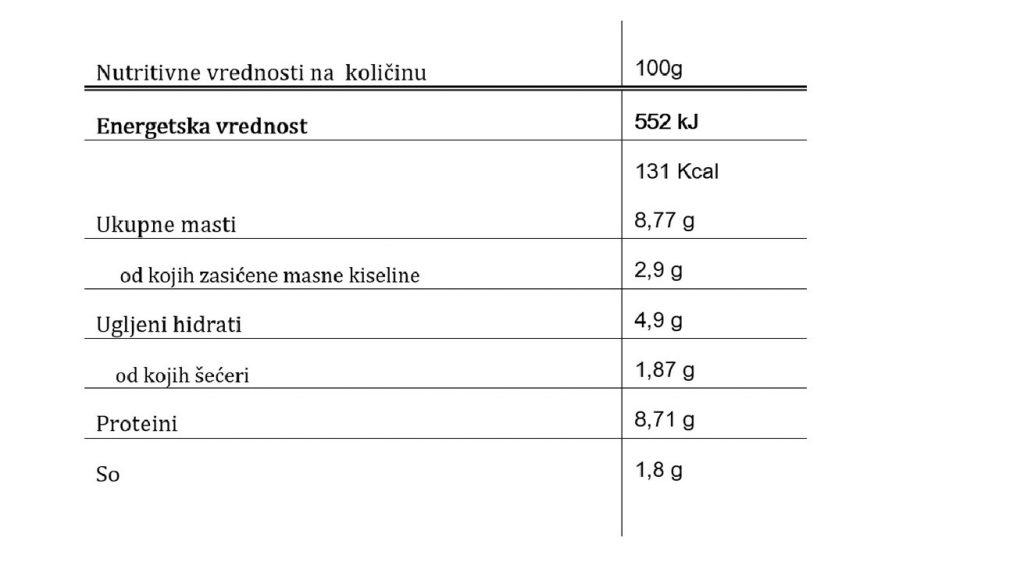 Pile trstenik pileća pašteta nutritivne vrednosti