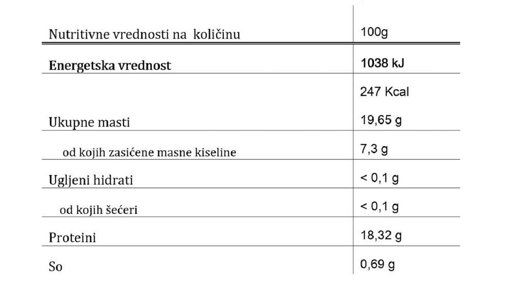 Pile-Trstenik-rolovani-raznjic-nutritivna-vrednost