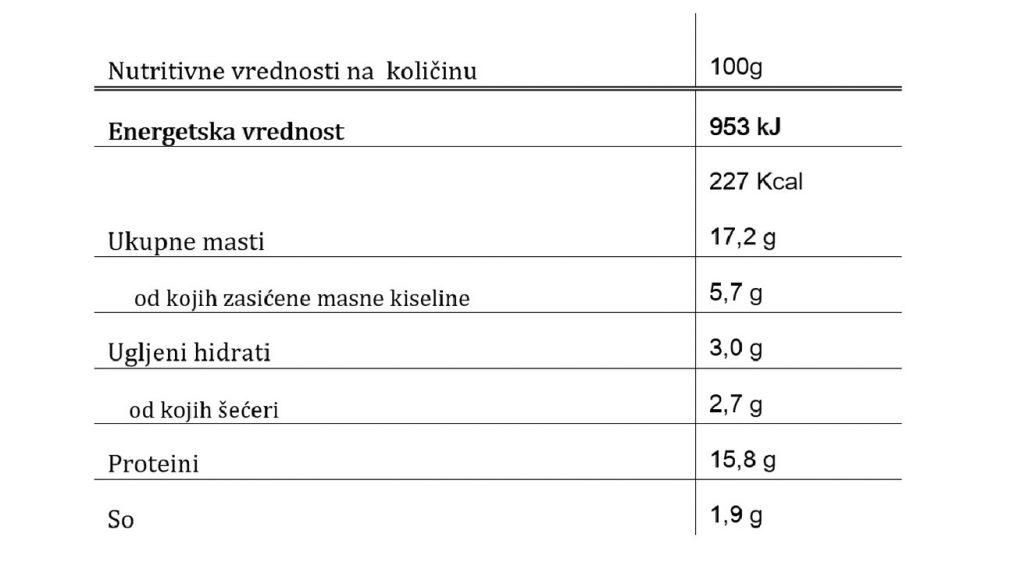 Pile Trstenik pileća punjena pljeskavica nutritivne vrednosti