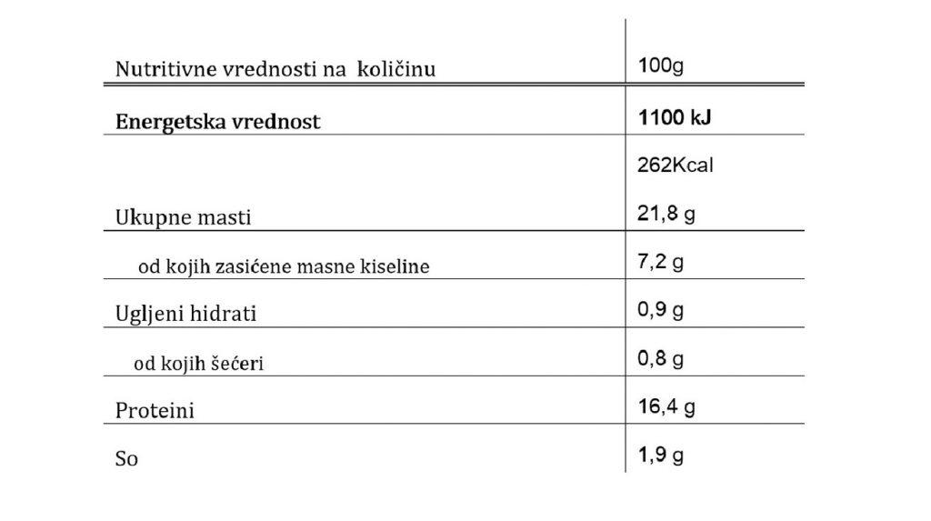 Pile Trstenik pileći punjeni ćevap nutritivne vrednosti