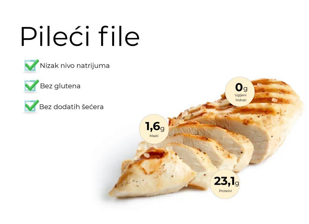 Pileci file - kalorijska vrednost